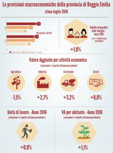 scenari economie locali luglio 2016